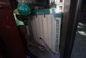 Un empleado limpia los cristales de un cartel con las equivalencias de precios en los dos pesos cubanos, uno de ellos convertible, en una tienda de la Habana Vieja. El primer día de 2021, Cuba pondrá fin a la dualidad monetaria y cambiaria que ha regido en el país durante 27 años. Foto: Jorge Luis Baños/IPS
